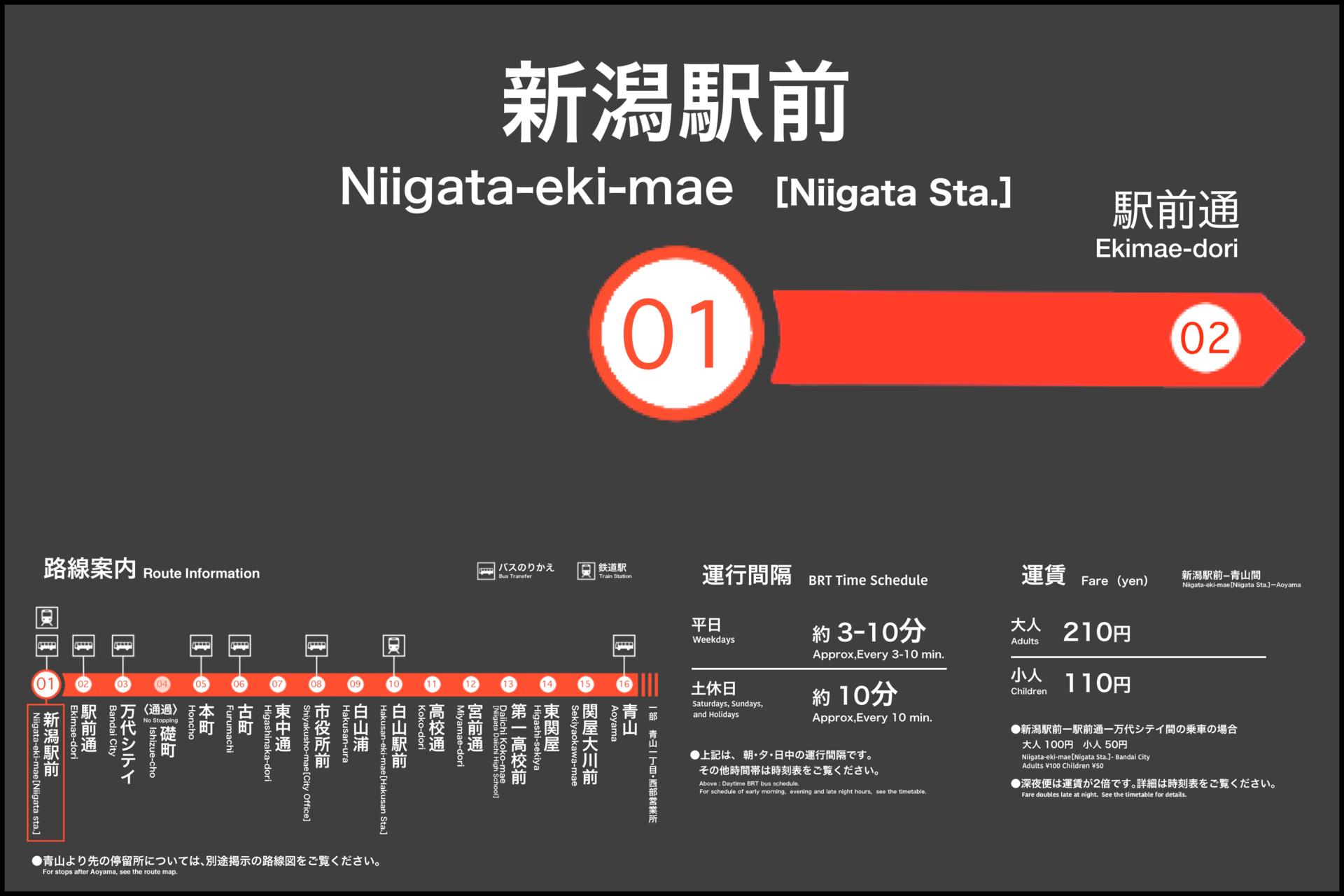 新潟市BRT新潟駅前 駅名標