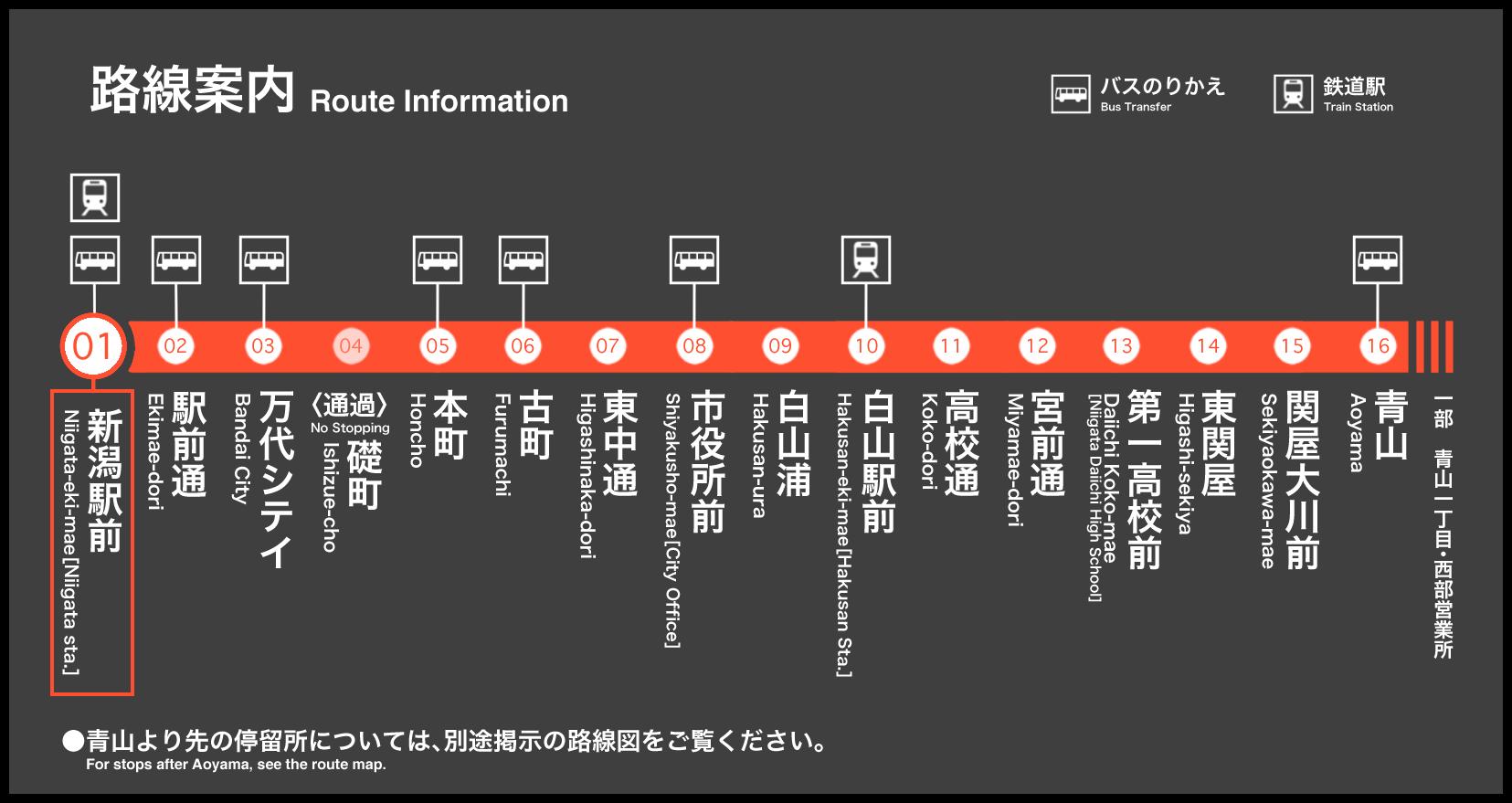新潟市BRT路線案内(路線図).png